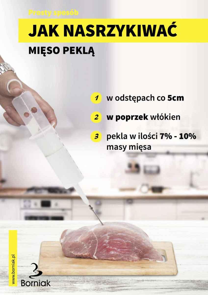 Nastrzykiwanie mięsa